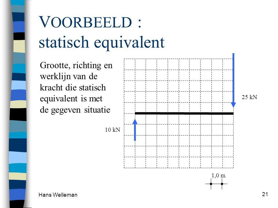 Hans Welleman 21 V OORBEELD : statisch equivalent 10 kN 25 kN 1,0 m Grootte, richting en werklijn van de kracht die statisch equivalent is met de gegeven situatie