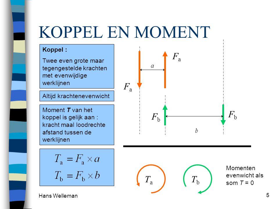 Hans Welleman 5 KOPPEL EN MOMENT FaFa FbFb FaFa FbFb a b Koppel : Twee even grote maar tegengestelde krachten met evenwijdige werklijnen Altijd krachtenevenwicht Moment T van het koppel is gelijk aan : kracht maal loodrechte afstand tussen de werklijnen TaTa TbTb Momenten evenwicht als som T = 0