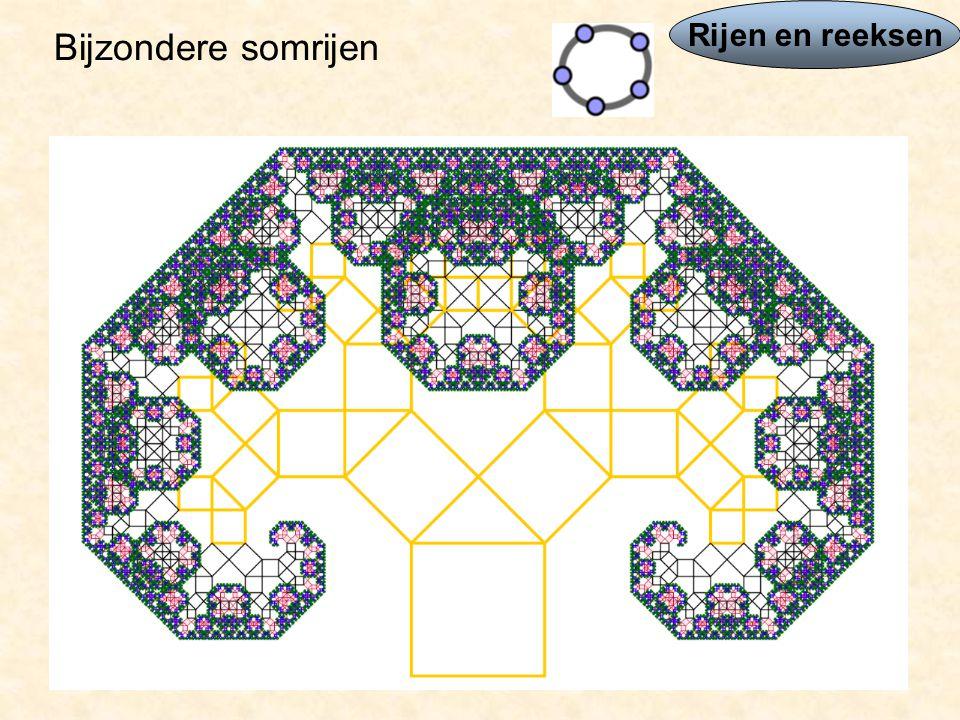 Rijen en reeksen Bijzondere somrijen is terug te vinden in de Boom van Pythagoras