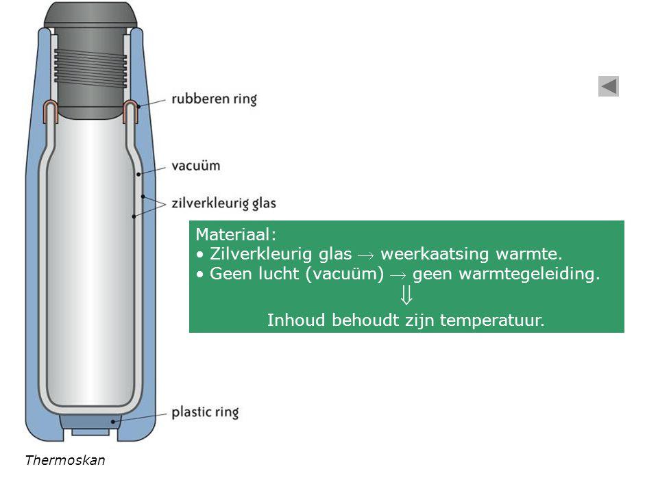Thermoskan Materiaal: • Zilverkleurig glas  weerkaatsing warmte.