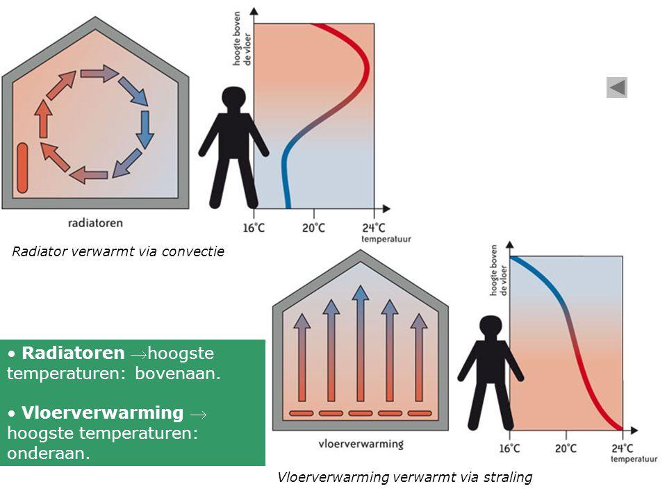 • Radiatoren hoogste temperaturen: bovenaan.• Vloerverwarming  hoogste temperaturen: onderaan.