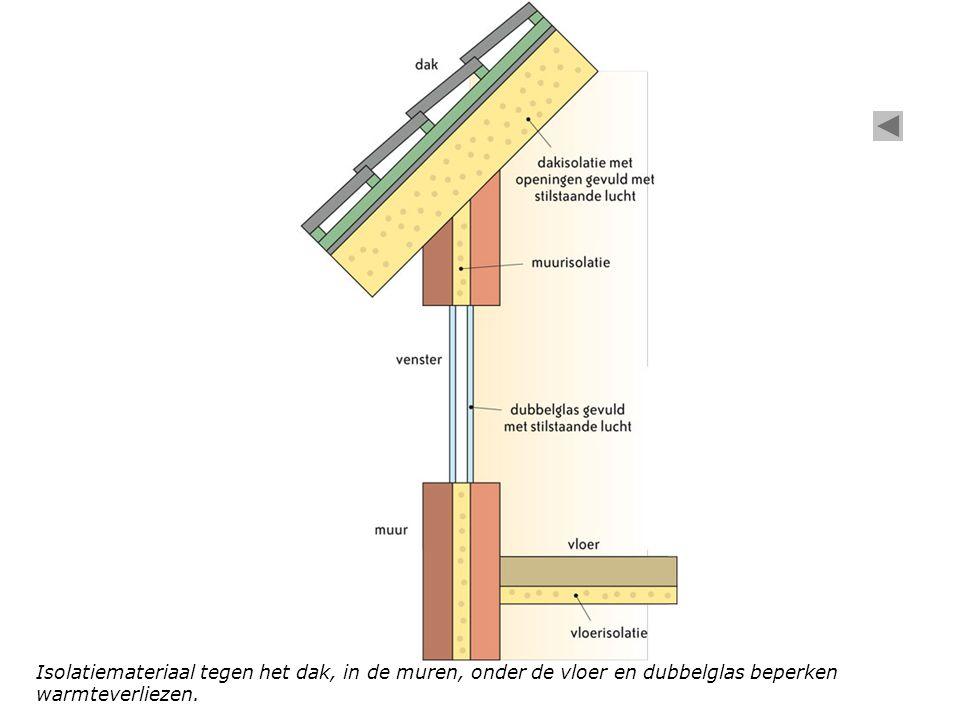 Isolatiemateriaal tegen het dak, in de muren, onder de vloer en dubbelglas beperken warmteverliezen.