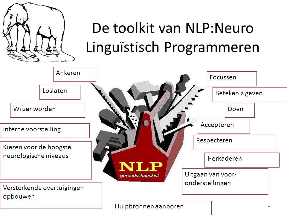 De toolkit van NLP:Neuro Linguïstisch Programmeren 1 Focussen Wijzer wordenDoen Respecteren Ankeren Betekenis geven Interne voorstelling Kiezen voor d