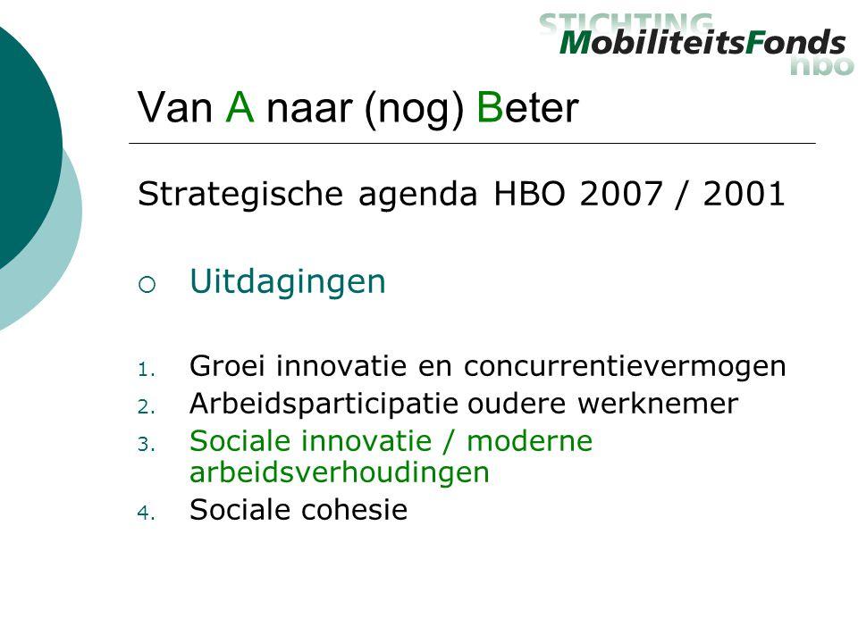 Van A naar (nog) Beter Strategische agenda HBO 2007 / 2001  Uitdagingen 1. Groei innovatie en concurrentievermogen 2. Arbeidsparticipatie oudere werk