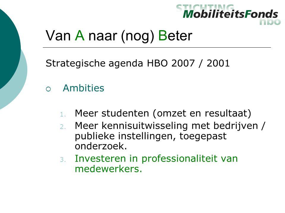 Van A naar (nog) Beter Strategische agenda HBO 2007 / 2001  Ambities 1. Meer studenten (omzet en resultaat) 2. Meer kennisuitwisseling met bedrijven