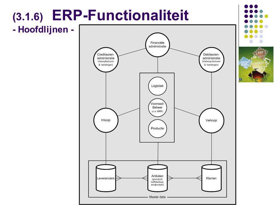 (3.1.6) ERP-Functionaliteit - SAP Business One - Hoofdmenu en verkooporder-