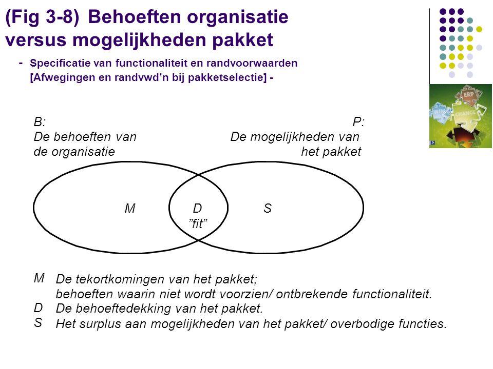 (Fig 3-9) Een stappenplan voor de selectie van een standaardpakket