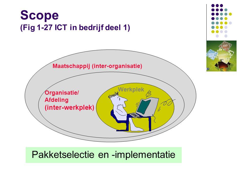Reikwijdte en leeraccenten Reikwijdte Schaal Leer- accenten Individu Persoonlijke informatie- verzorging Werkgroep (afdeling) Organi- satie Maat- schappij (e-business) Technologie Gebruik X Mana- gement X X