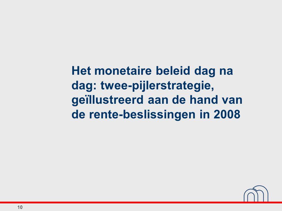 10 Het monetaire beleid dag na dag: twee-pijlerstrategie, geïllustreerd aan de hand van de rente-beslissingen in 2008