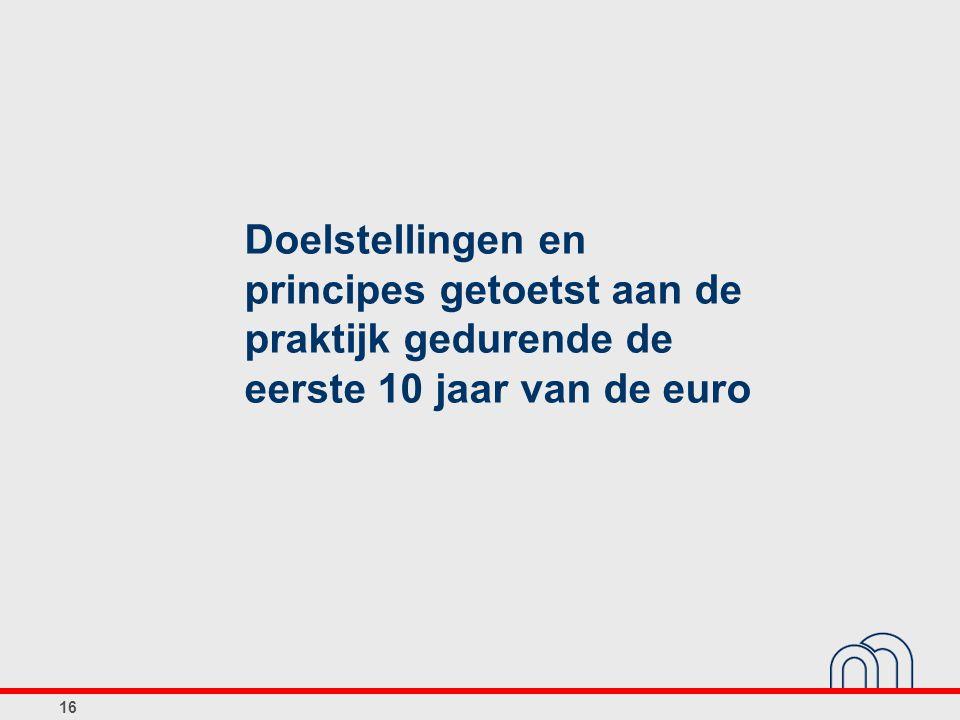 16 Doelstellingen en principes getoetst aan de praktijk gedurende de eerste 10 jaar van de euro
