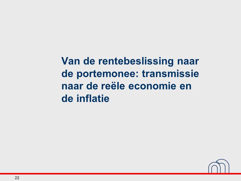 22 Van de rentebeslissing naar de portemonee: transmissie naar de reële economie en de inflatie