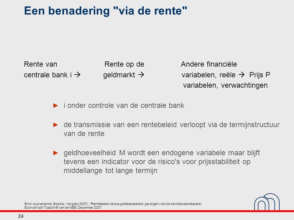 24 Een benadering via de rente Rente van Rente op de Andere financiële centrale bank i  geldmarkt  variabelen, reële  Prijs P variabelen, verwachtingen ► i onder controle van de centrale bank ► de transmissie van een rentebeleid verloopt via de termijnstructuur van de rente ► geldhoeveelheid M wordt een endogene variabele maar blijft tevens een indicator voor de risico s voor prijsstabiliteit op middellange tot lange termijn Bron:Aucremanne, Boeckx, Vergote (2007), Rentebeleid versus geldbasisbeleid: gevolgen voor de centrale-bankbalans .