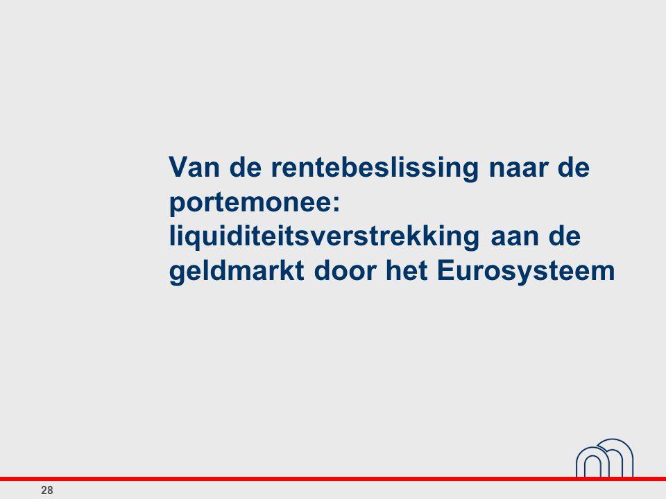 28 Van de rentebeslissing naar de portemonee: liquiditeitsverstrekking aan de geldmarkt door het Eurosysteem