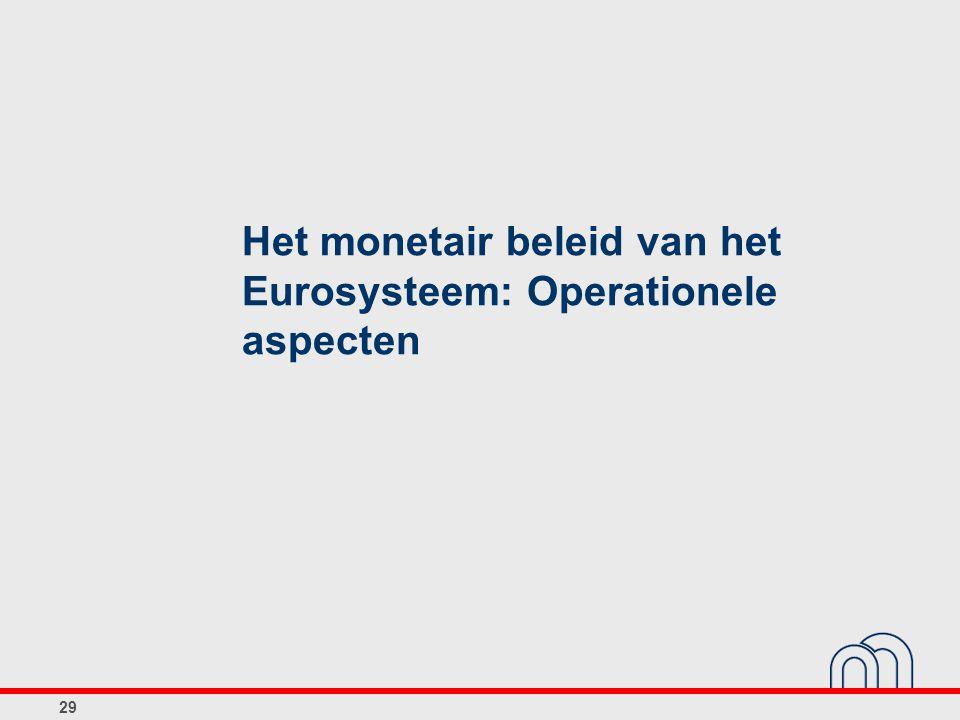 29 Het monetair beleid van het Eurosysteem: Operationele aspecten