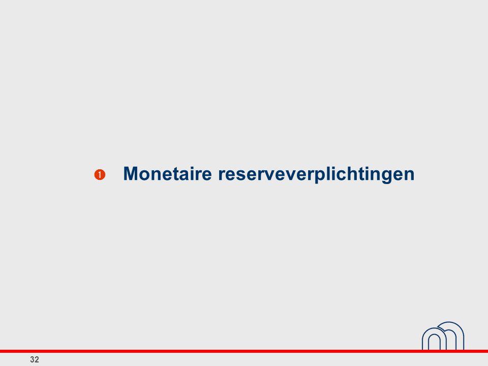 32  Monetaire reserveverplichtingen