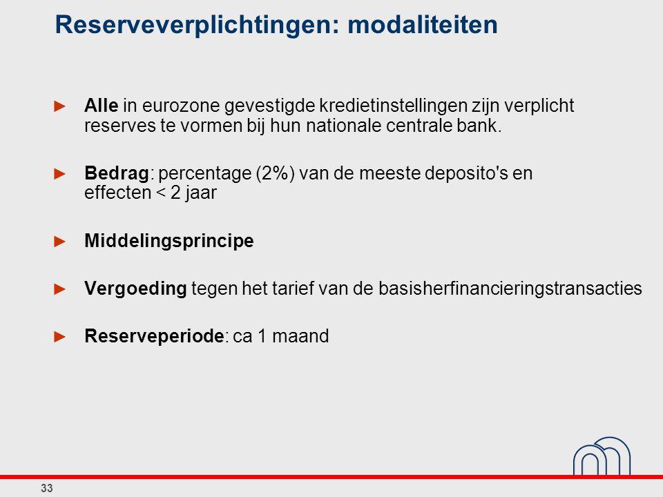 33 Reserveverplichtingen: modaliteiten ► Alle in eurozone gevestigde kredietinstellingen zijn verplicht reserves te vormen bij hun nationale centrale bank.