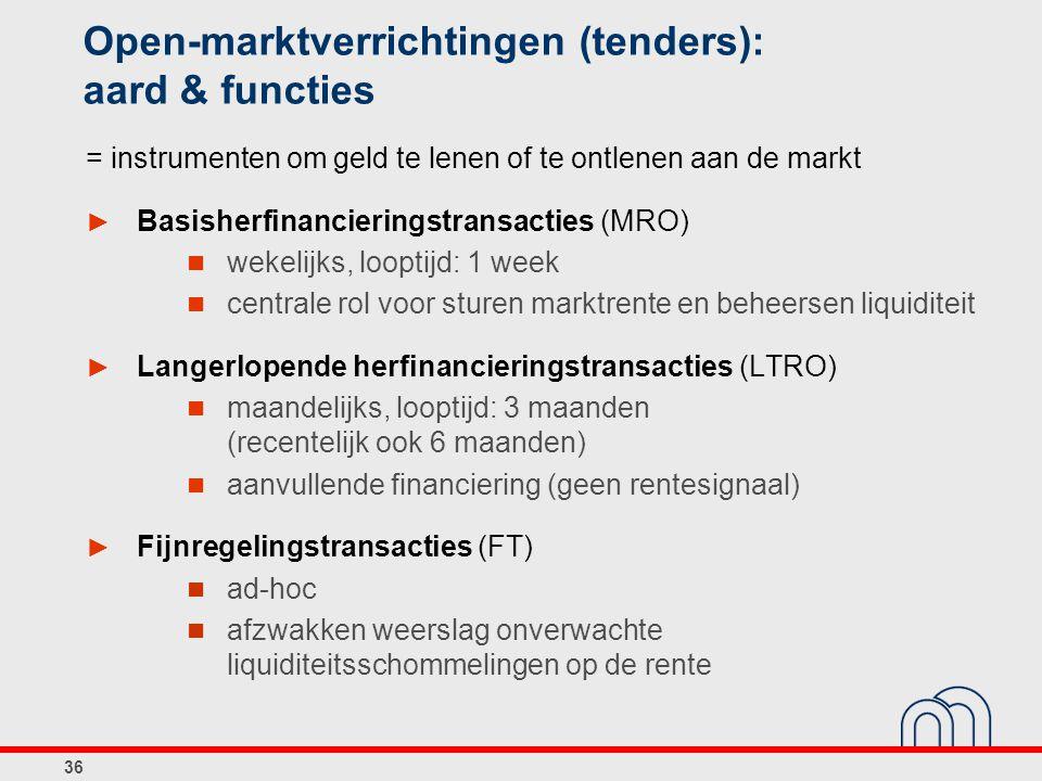 36 Open-marktverrichtingen (tenders): aard & functies = instrumenten om geld te lenen of te ontlenen aan de markt ► Basisherfinancieringstransacties (MRO)  wekelijks, looptijd: 1 week  centrale rol voor sturen marktrente en beheersen liquiditeit ► Langerlopende herfinancieringstransacties (LTRO)  maandelijks, looptijd: 3 maanden (recentelijk ook 6 maanden)  aanvullende financiering (geen rentesignaal) ► Fijnregelingstransacties (FT)  ad-hoc  afzwakken weerslag onverwachte liquiditeitsschommelingen op de rente