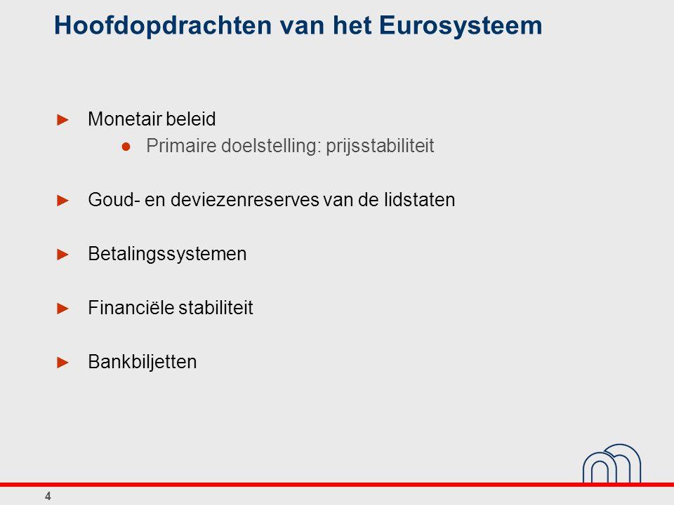 5 Raad van Bestuur van de ECB Directie van de ECB Algemene Raad van de ECB Eurosysteem / Europees Stelsel van Centrale Banken HU PL SK LV EE LT CZ RO BU BE DE ES FR IT IE LU NL AT PT FI GR SI MT CY