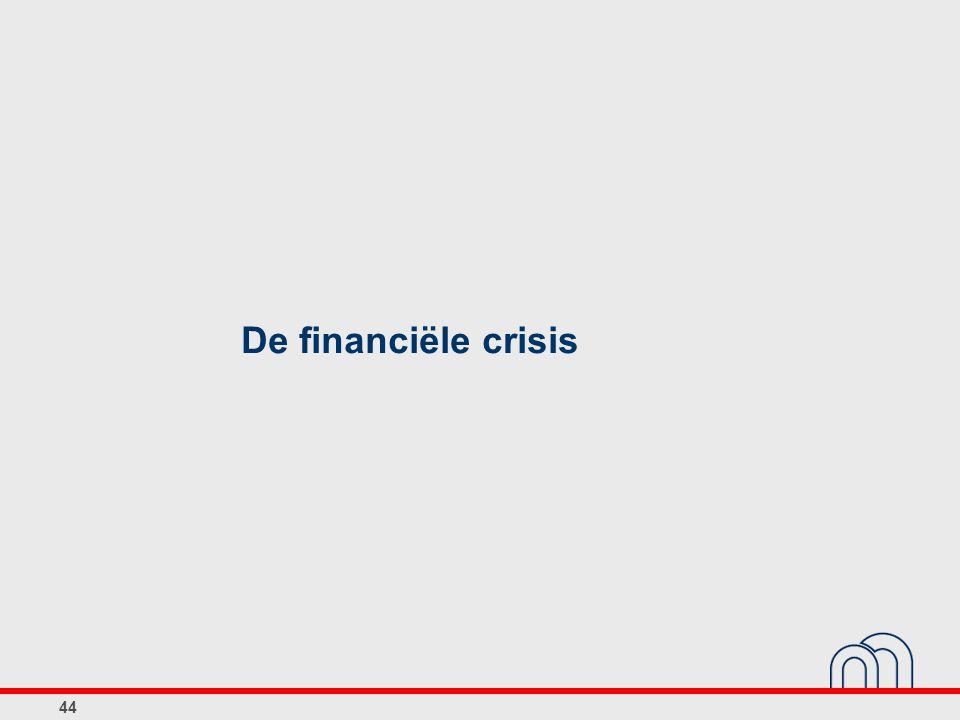44 De financiële crisis