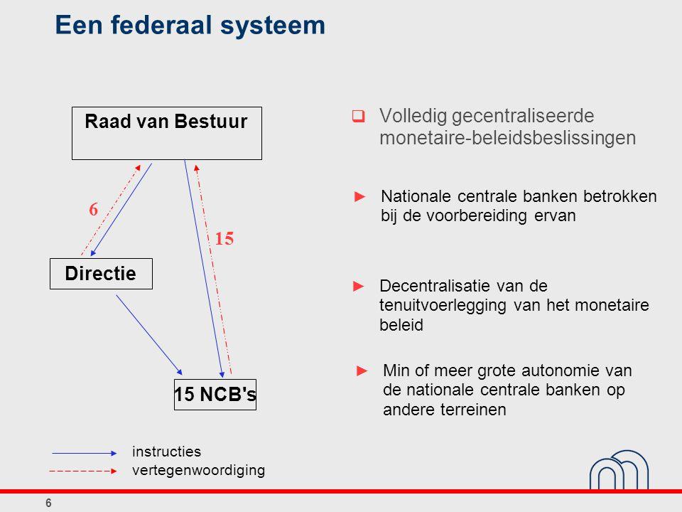 27 De centrale bankrente en de wisselkoers Bronnen: Datastream, Bloomberg