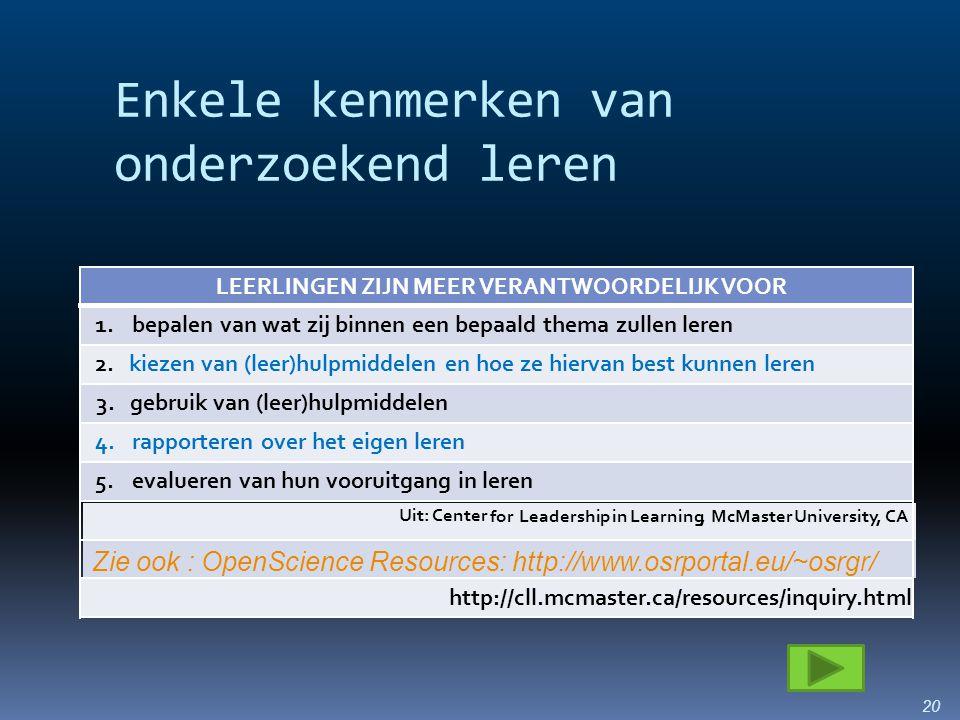 Enkele kenmerken van onderzoekend leren 20 Zie ook : OpenScience Resources: http://www.osrportal.eu/~osrgr/ LEERLINGEN ZIJN MEER VERANTWOORDELIJKVOOR 1.bepalen van wat zij binnen een bepaald thema zullen leren 2.kiezen van (leer)hulpmiddelen en hoe ze hiervan best kunnen leren 3.