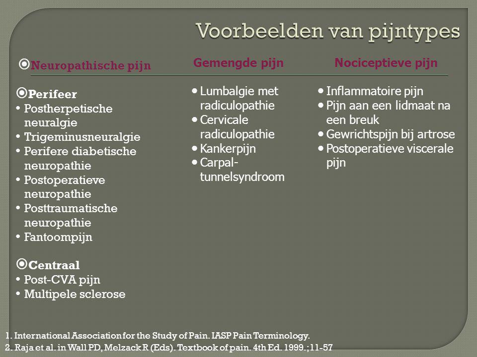  Neuropathische pijn  Perifeer • Postherpetische neuralgie • Trigeminusneuralgie • Perifere diabetische neuropathie • Postoperatieve neuropathie • P