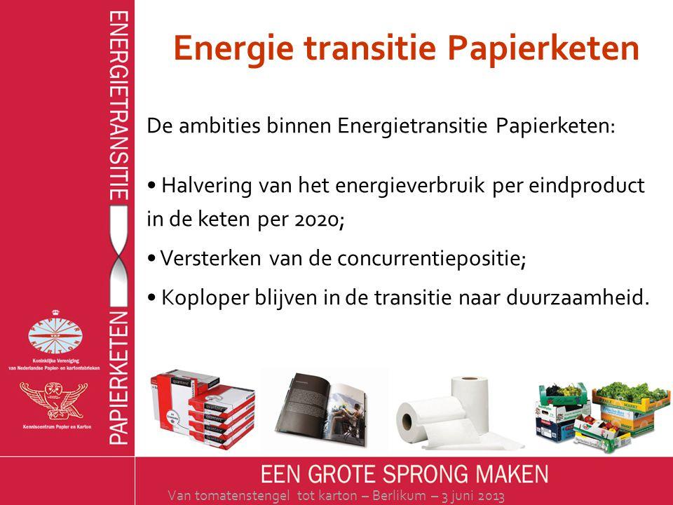 sheet 6 De ambities binnen Energietransitie Papierketen: • Halvering van het energieverbruik per eindproduct in de keten per 2020; • Versterken van de concurrentiepositie; • Koploper blijven in de transitie naar duurzaamheid.