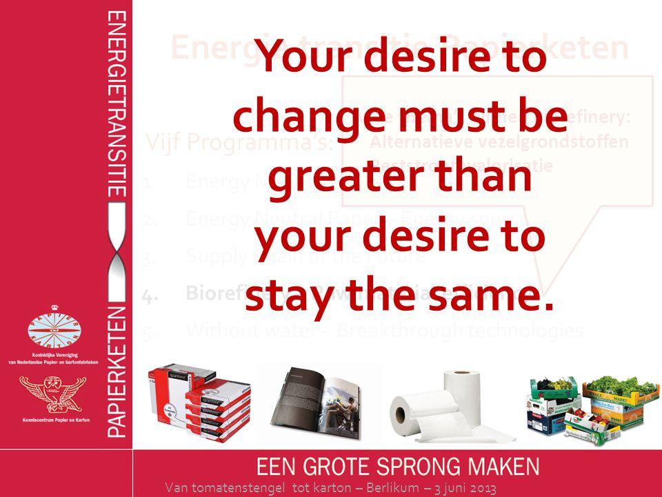 Michiel Adriaanse m.adriaanse@kcpk.nl +31 (0)6 470 470 24 Van tomatenstengel tot karton – Berlikum – 3 juni 2013