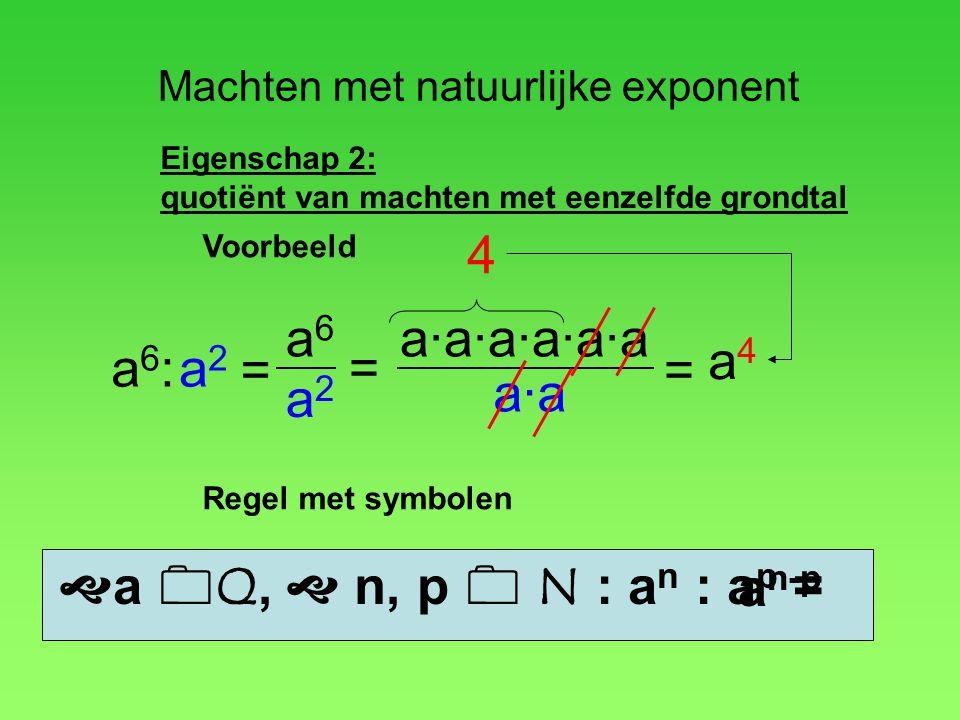 Machten met natuurlijke exponent Eigenschap 2: quotiënt van machten met eenzelfde grondtal a6:a6: a·a·a·a·a·a a·a = a4a4 a2a2 = 4 Voorbeeld a6a6 a2a2