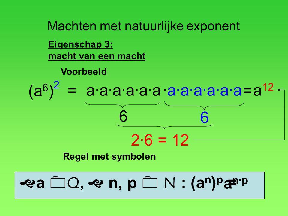 Machten met natuurlijke exponent Eigenschap 3: macht van een macht (a 6 ) a·a·a·a·a·a·a·a·a·a·a·a = a 12 2 = 6 6 2·6 = 12 Voorbeeld  a  Q,  n, p 