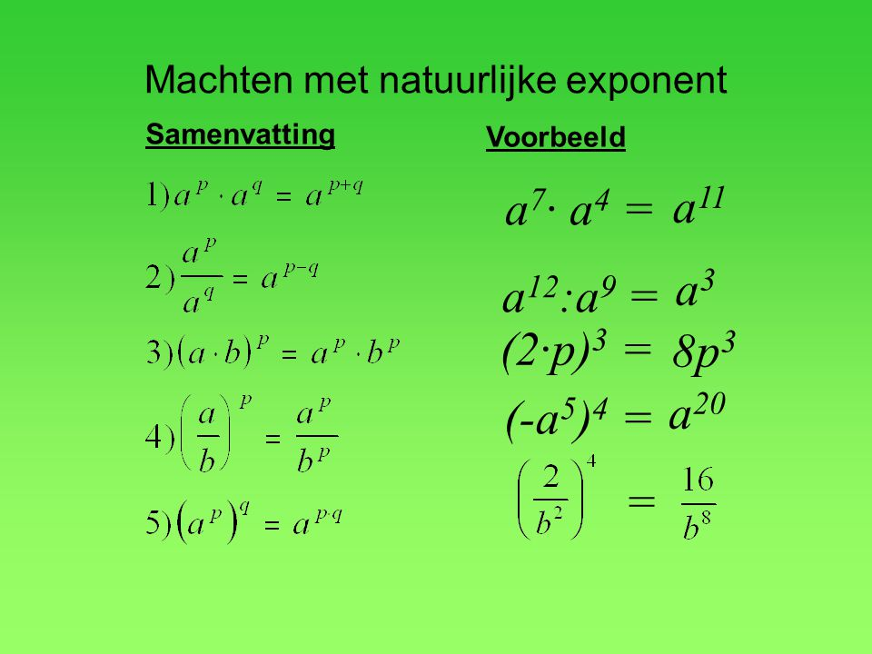 Machten met natuurlijke exponent Samenvatting a 7 · a 4 = a 12 :a 9 = a 11 a3a3 (2·p) 3 = (-a 5 ) 4 = 8p 3 a 20 = Voorbeeld