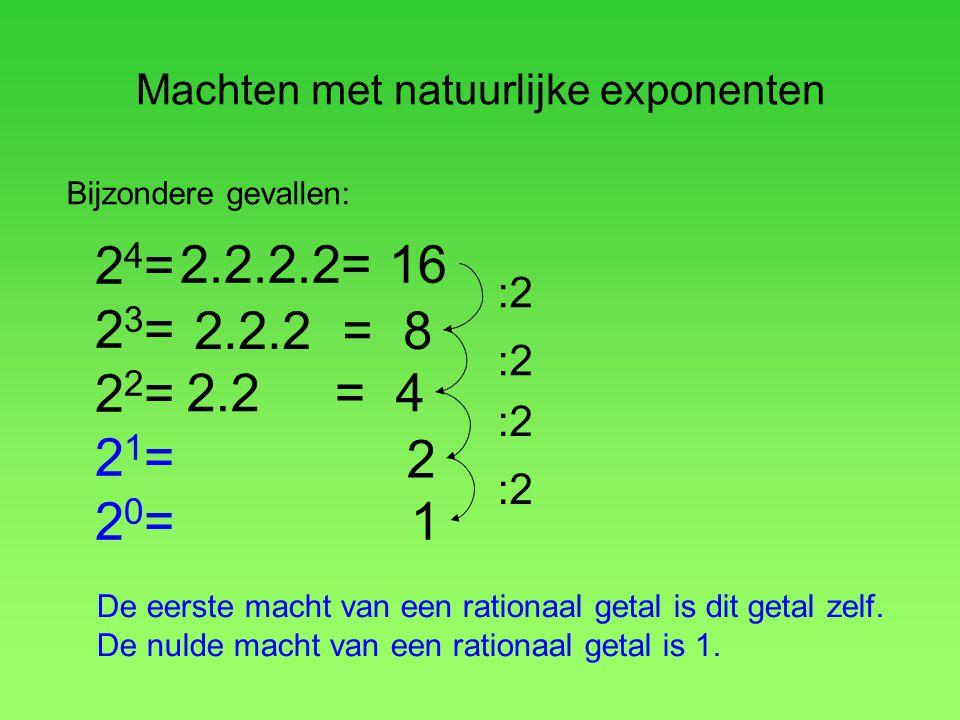 Machten met natuurlijke exponenten Bijzondere gevallen: 24=23=22=21=20=24=23=22=21=20= 2.2.2.2= 16 2.2.2 = 8 2.2 = 4 2 1 :2 De eerste macht van een ra