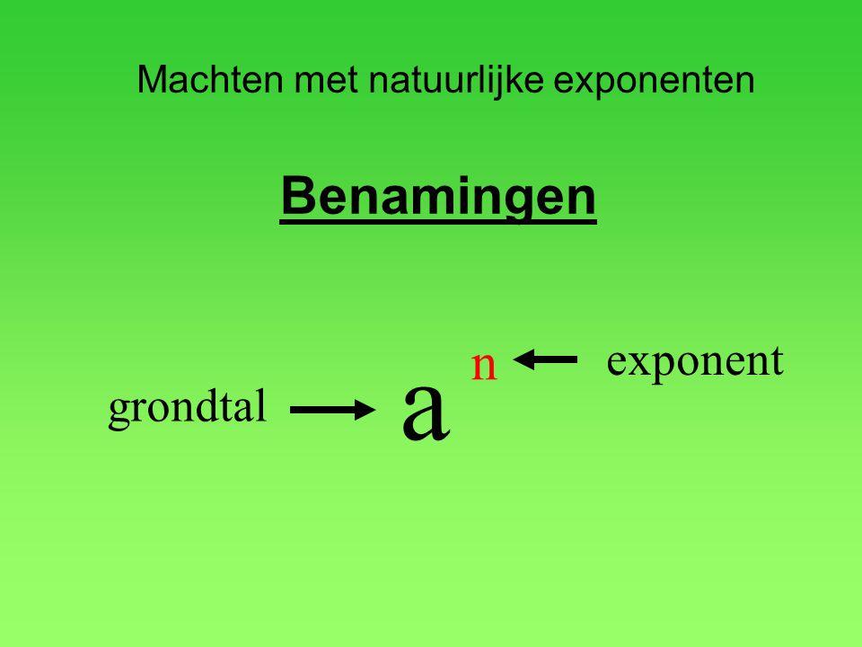Benamingen a n grondtal exponent Machten met natuurlijke exponenten