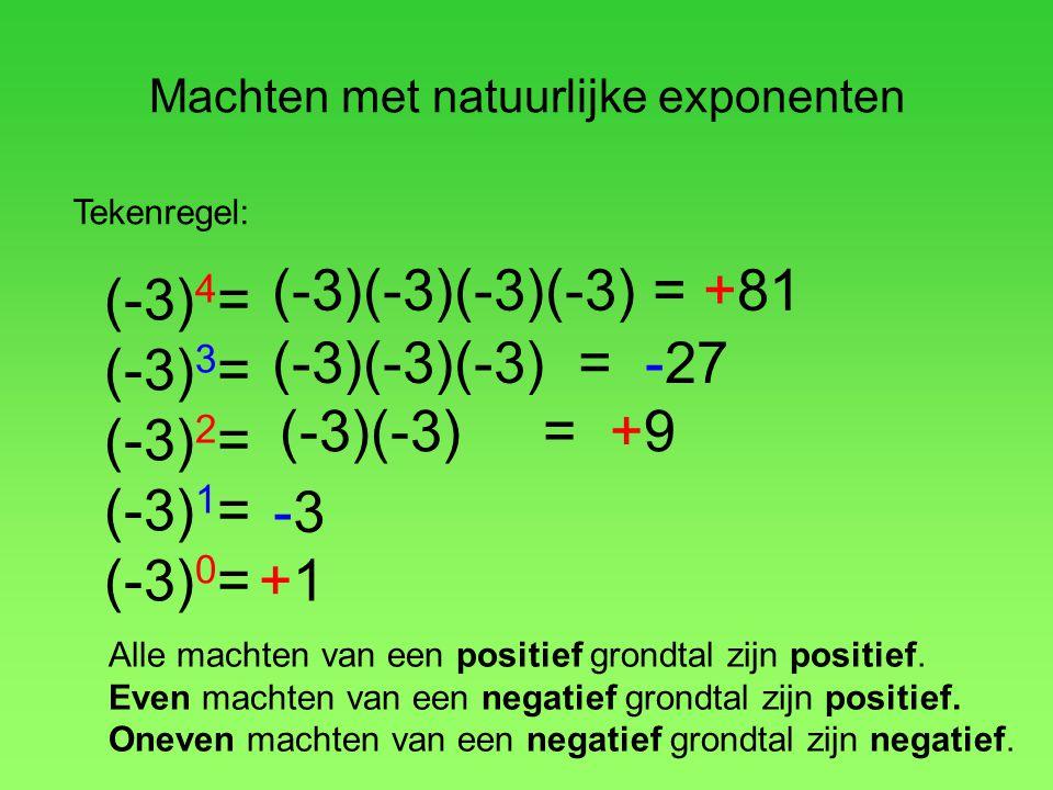 Tekenregel: (-3) 4 = (-3) 3 = (-3) 2 = (-3) 1 = (-3) 0 = (-3)(-3)(-3)(-3) = +81 (-3)(-3)(-3) = -27 (-3)(-3) = +9 -3-3 +1+1 Alle machten van een positi
