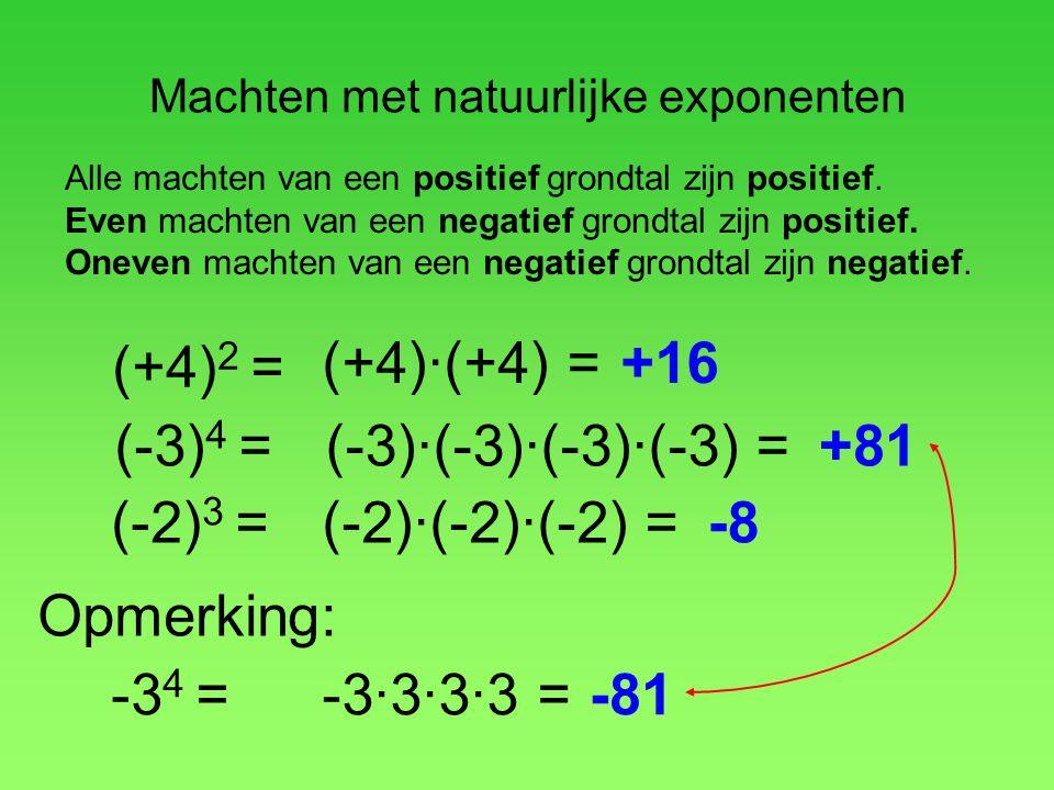 Machten met natuurlijke exponenten (+4) 2 = (-3) 4 = (-2) 3 = (+4)·(+4) =+16 (-3)·(-3)·(-3)·(-3) =+81 (-2)·(-2)·(-2) =-8 Alle machten van een positief