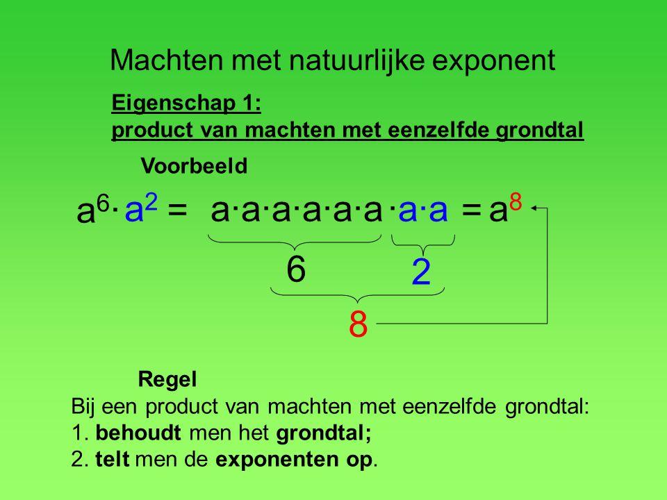 Machten met natuurlijke exponent Eigenschap 1: product van machten met eenzelfde grondtal a6·a6· a·a·a·a·a·a·a·a = a 8 a2a2 = 6 2 8 Regel Bij een prod