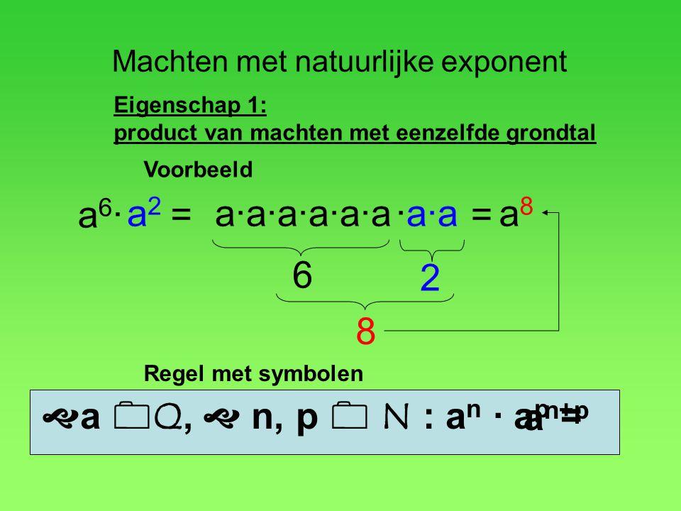 Machten met natuurlijke exponent Eigenschap 1: product van machten met eenzelfde grondtal a6·a6· a·a·a·a·a·a·a·a = a8a8 a2a2 = 6 2 8 Voorbeeld  a  Q