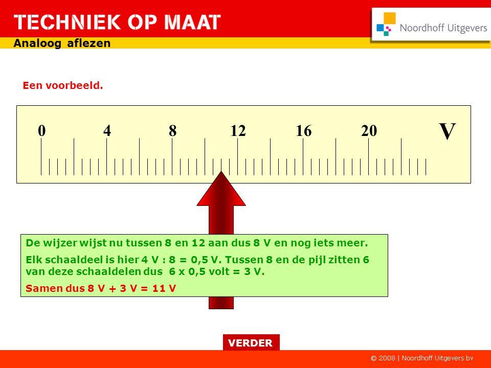 0 4 8 12 16 20 Elk klein schaaldeel (zie groene blokje) is dan: 2 V : 4 = 0,5 V De afstand tussen twee getallen is hier telkens 4. De rode streep is d