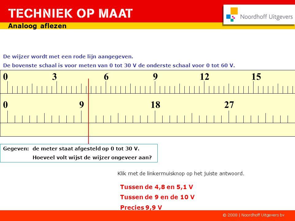 0 3 6 9 12 15 0 918 27 Bij een analoge universeelmeter kan dezelfde schaal als 0-30 ook worden gebruikt voor bijvoorbeeld 0-150 V. De werkelijke aanwi