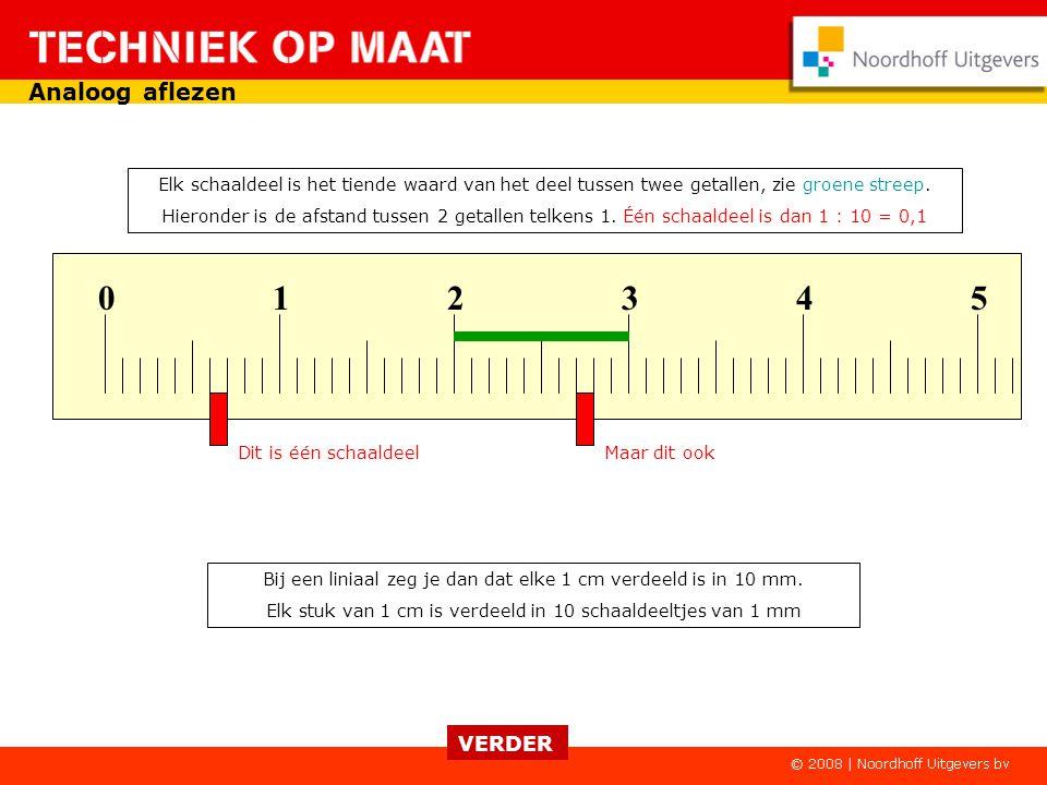 De meter staat ingesteld op V~ dus op het meten van wisselspanning Op het display staat 238.6 V AC (alternating current).