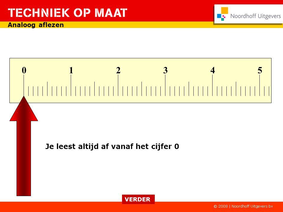 De meter staat ingesteld op Ω dus op het meten van weerstand Op het display staat 2.718 kΩ De weerstand is dus 2,718 kΩ ofwel 2718 Ω.