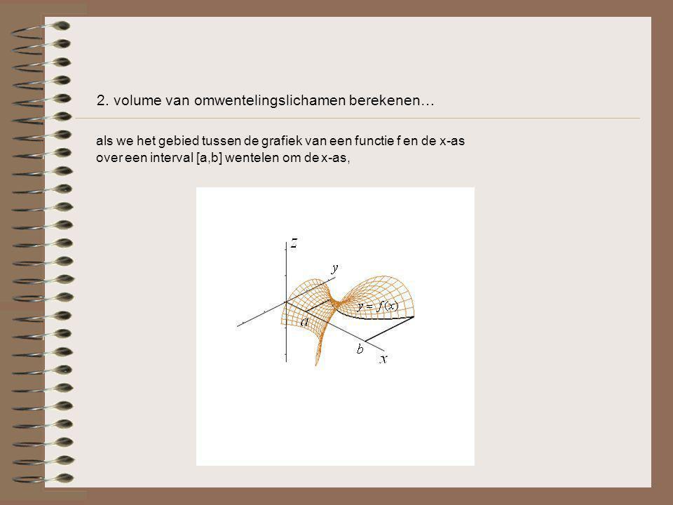 als we het gebied tussen de grafiek van een functie f en de x-as over een interval [a,b] wentelen om de x-as, 2. volume van omwentelingslichamen berek