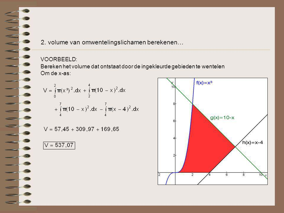 2. volume van omwentelingslichamen berekenen… VOORBEELD: Bereken het volume dat ontstaat door de ingekleurde gebieden te wentelen Om de x-as: