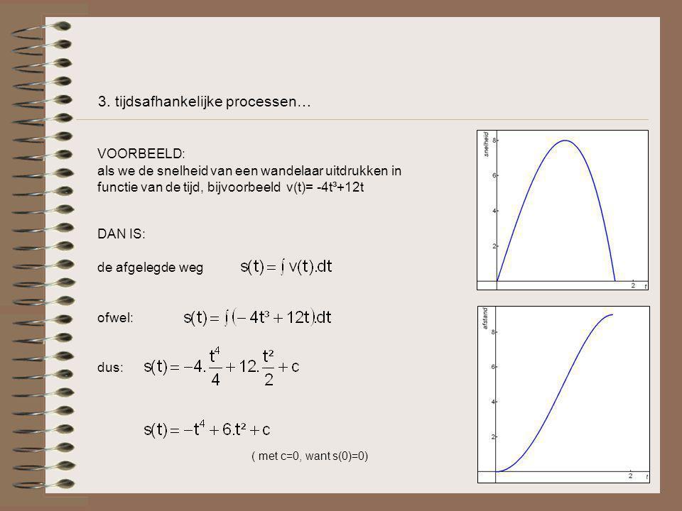 3. tijdsafhankelijke processen… VOORBEELD: als we de snelheid van een wandelaar uitdrukken in functie van de tijd, bijvoorbeeld v(t)= -4t³+12t DAN IS: