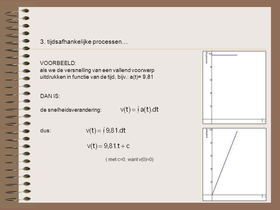 3. tijdsafhankelijke processen… VOORBEELD: als we de versnelling van een vallend voorwerp uitdrukken in functie van de tijd, bijv.: a(t)= 9,81 DAN IS: