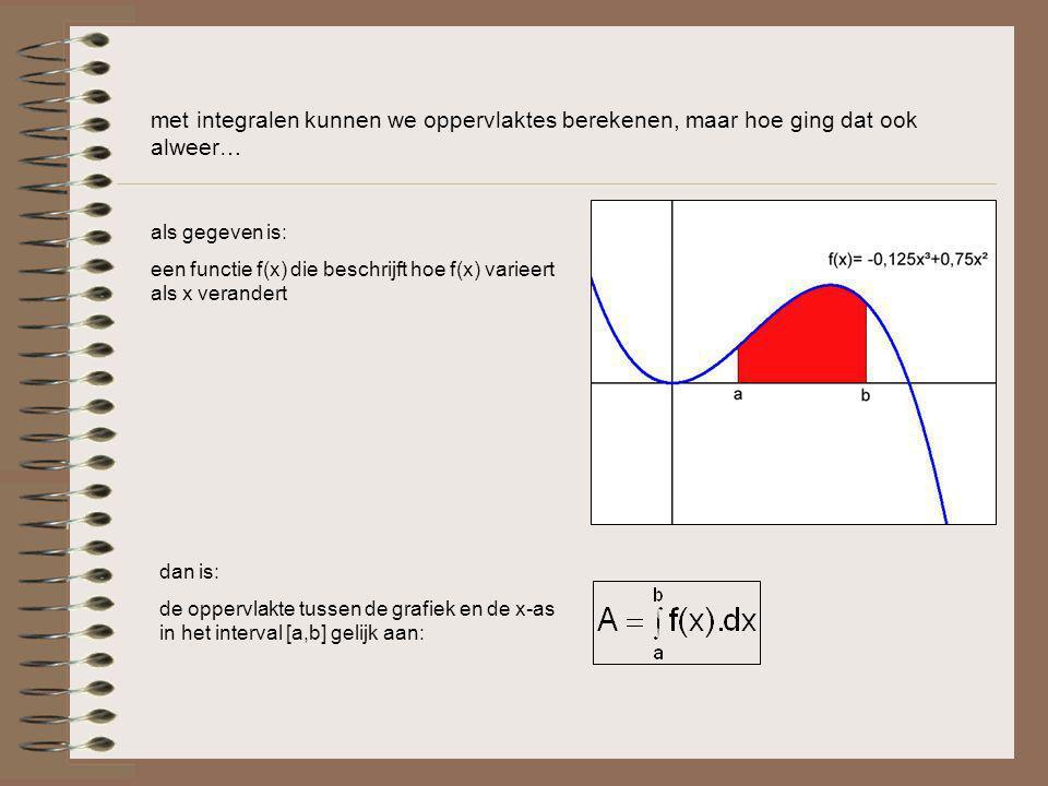 met integralen kunnen we oppervlaktes berekenen, maar hoe ging dat ook alweer… als gegeven is: een functie f(x) die beschrijft hoe f(x) varieert als x