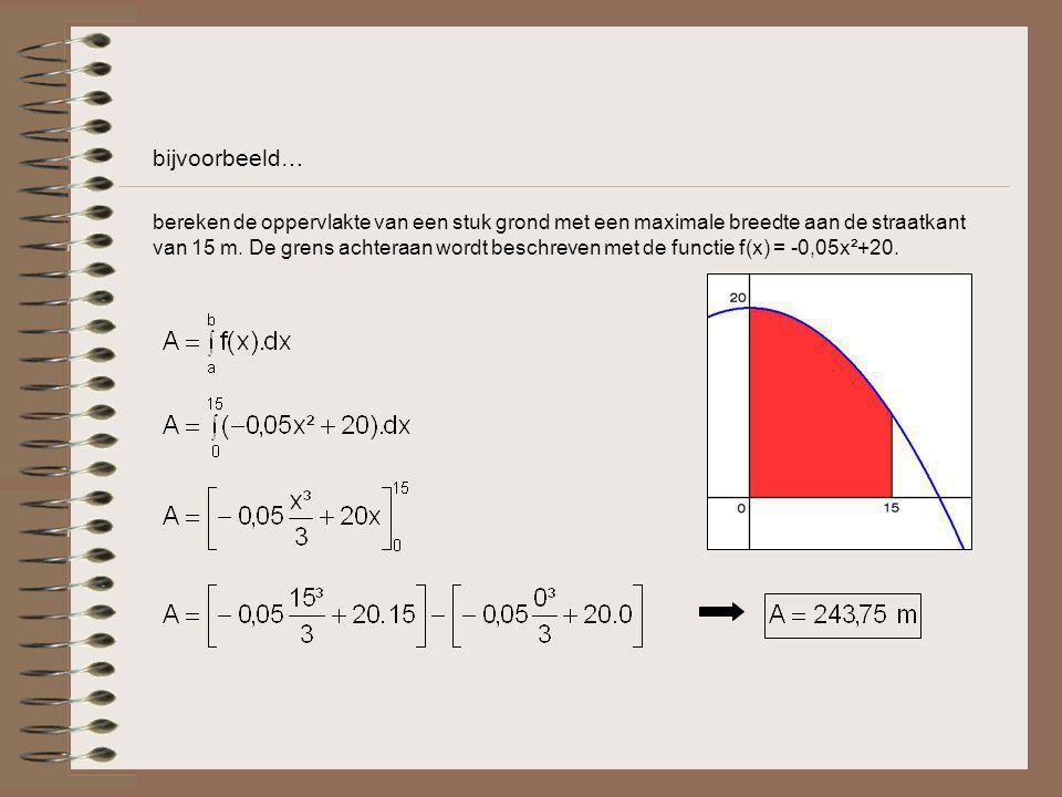 bijvoorbeeld… bereken de oppervlakte van een stuk grond met een maximale breedte aan de straatkant van 15 m. De grens achteraan wordt beschreven met d