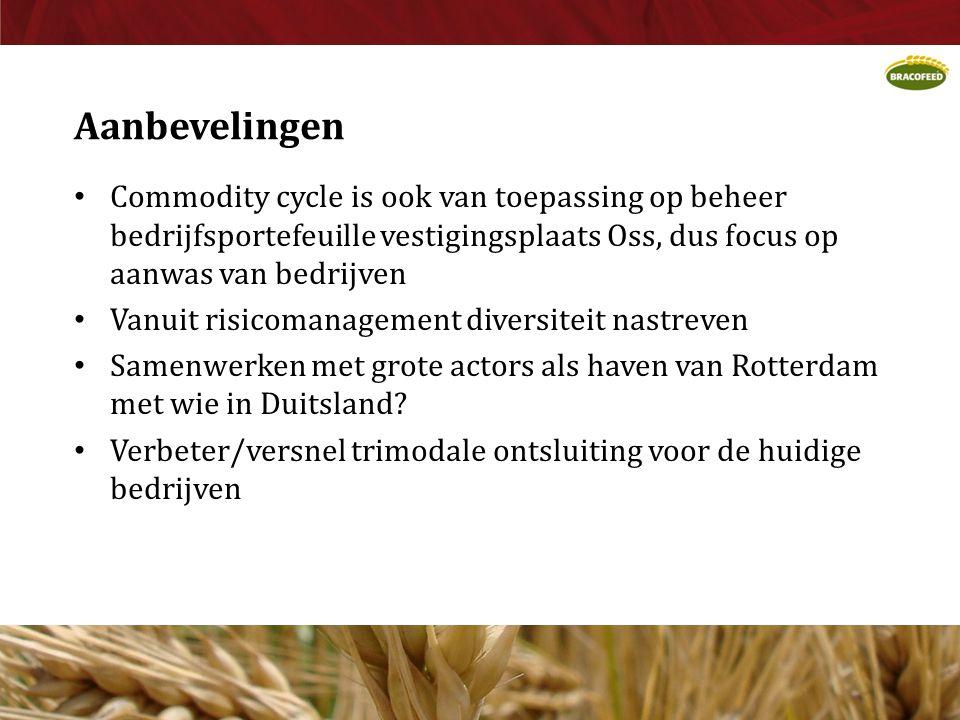 • Commodity cycle is ook van toepassing op beheer bedrijfsportefeuille vestigingsplaats Oss, dus focus op aanwas van bedrijven • Vanuit risicomanagement diversiteit nastreven • Samenwerken met grote actors als haven van Rotterdam met wie in Duitsland.