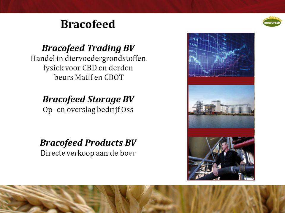 Bracofeed Bracofeed Trading BV Handel in diervoedergrondstoffen fysiek voor CBD en derden beurs Matif en CBOT Bracofeed Storage BV Op- en overslag bedrijf Oss Bracofeed Products BV Directe verkoop aan de boer aaa