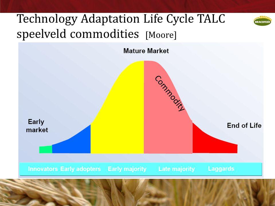 TRENDS • Belang voedselvoorziening neemt toe • Volatiliteit in grondstoffen neemt toe • Risicomanagement • Commodity cycle maakt inkooppositie belangrijker